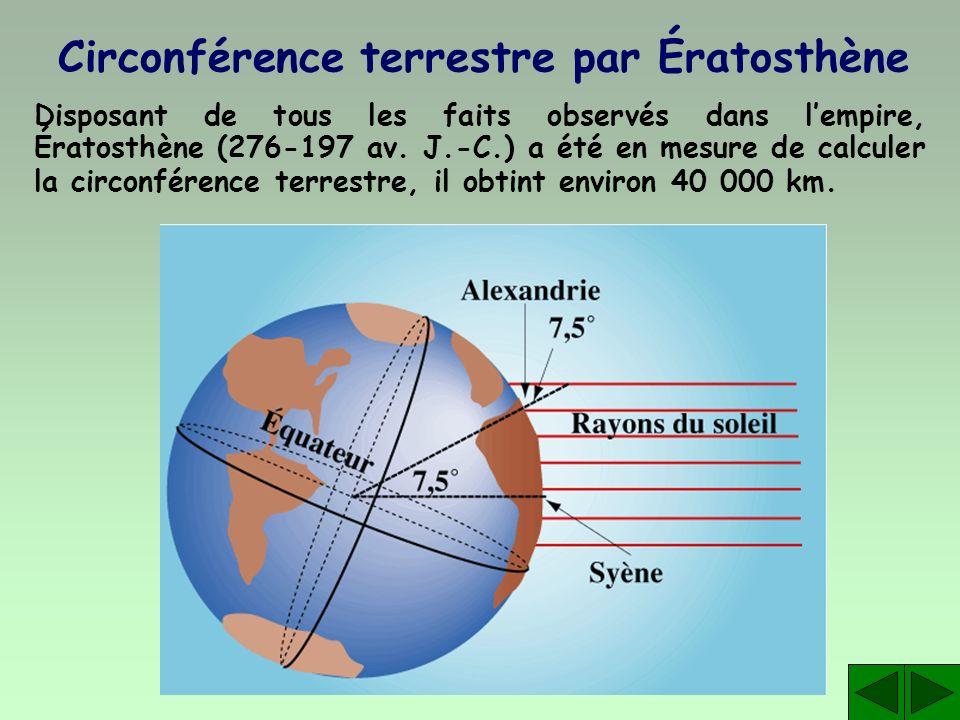 Circonférence terrestre par Ératosthène