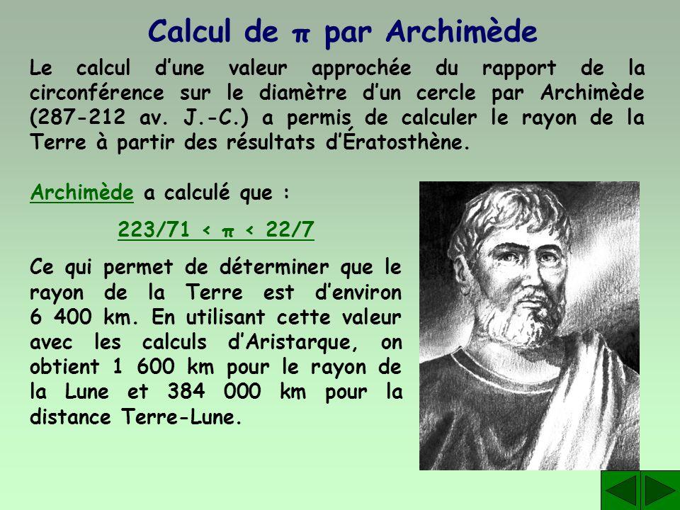 Calcul de π par Archimède