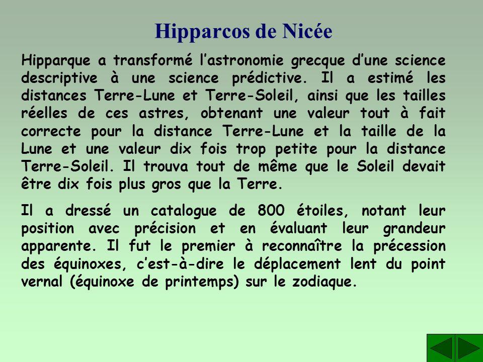 Hipparcos de Nicée