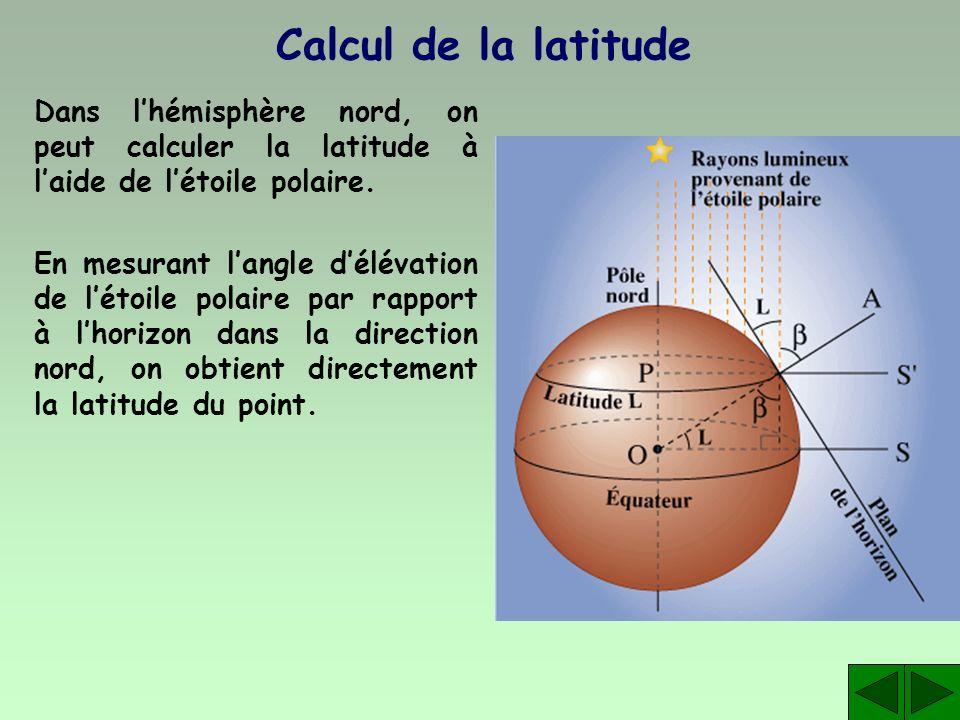 Calcul de la latitudeDans l'hémisphère nord, on peut calculer la latitude à l'aide de l'étoile polaire.