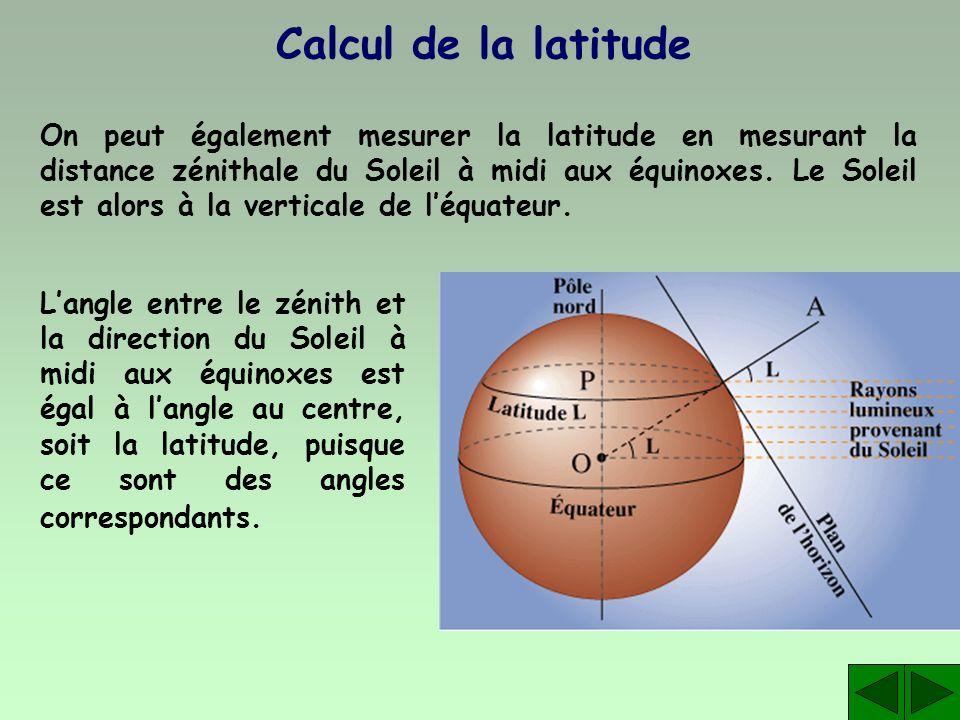 Calcul de la latitude