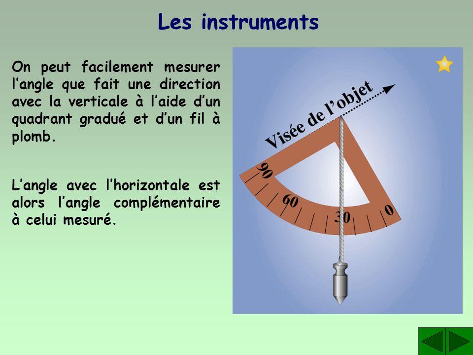 Les instrumentsOn peut facilement mesurer l'angle que fait une direction avec la verticale à l'aide d'un quadrant gradué et d'un fil à plomb.