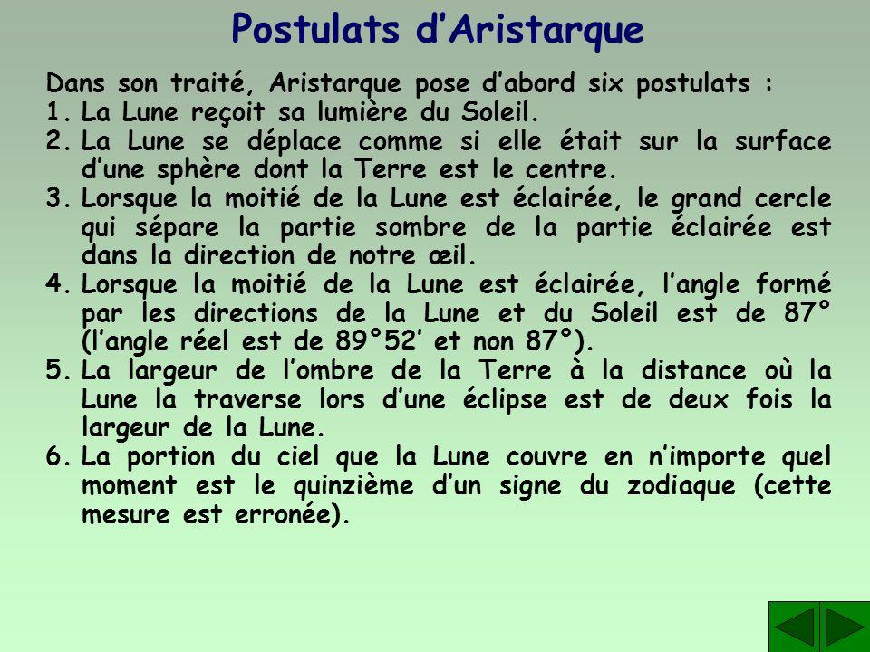 Postulats d'Aristarque