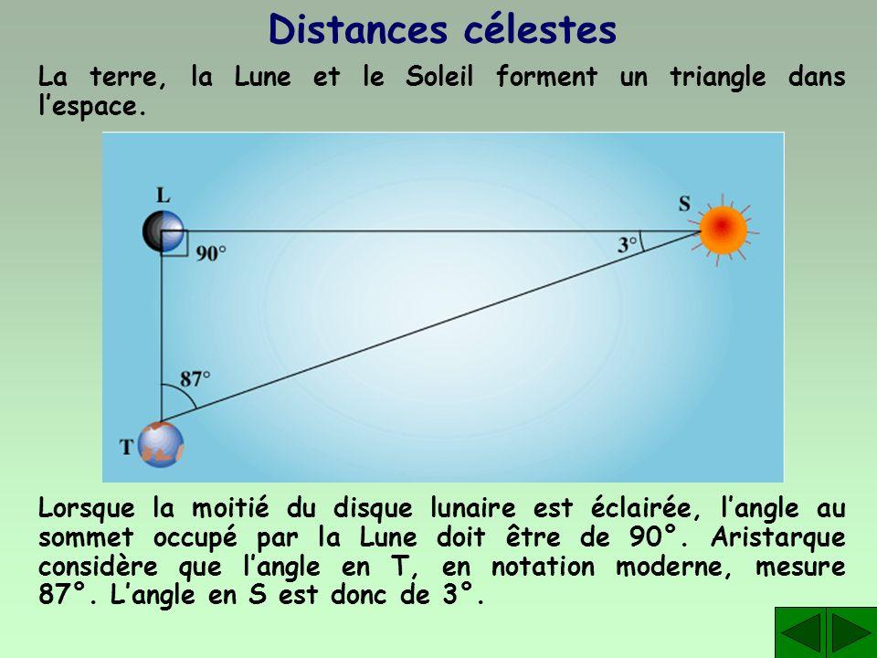 Distances célestes La terre, la Lune et le Soleil forment un triangle dans l'espace.
