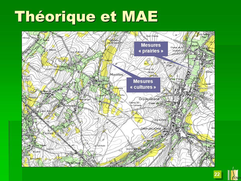 Théorique et MAE Mesures « prairies » Mesures « cultures »