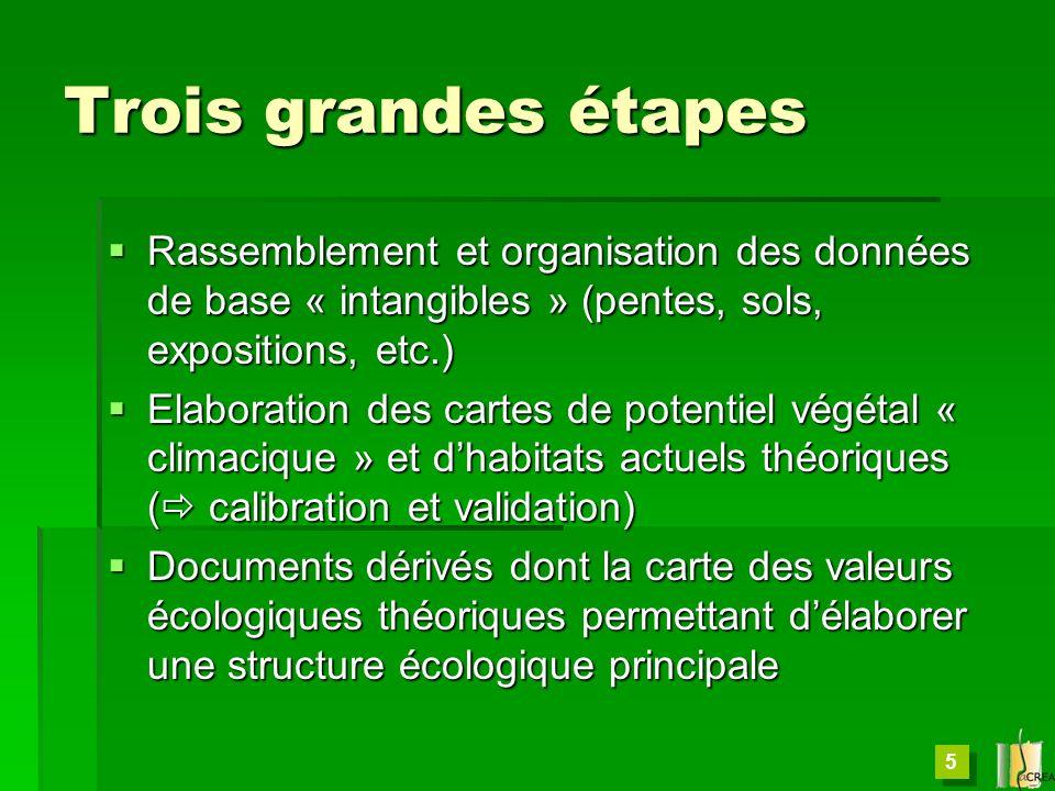Trois grandes étapes Rassemblement et organisation des données de base « intangibles » (pentes, sols, expositions, etc.)