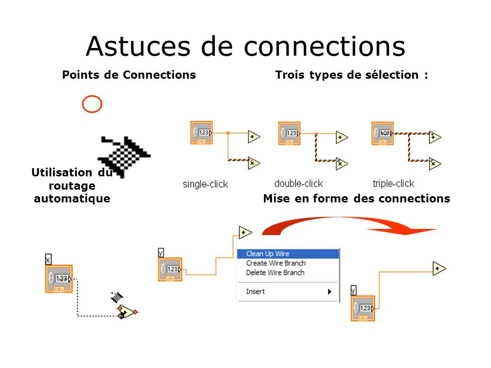 Astuces de connections