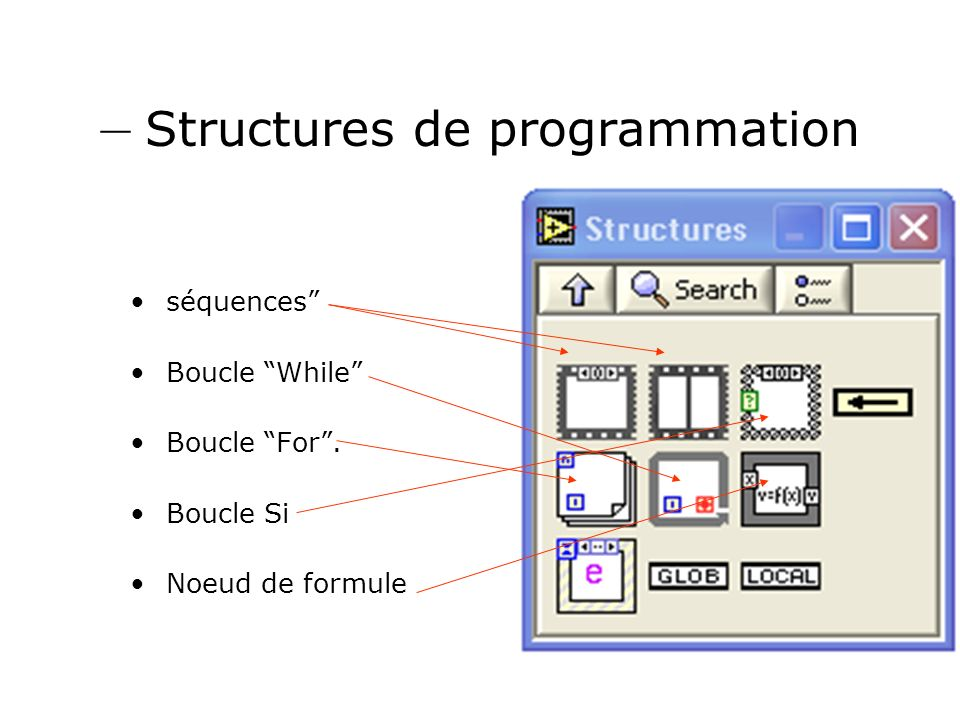 – Structures de programmation