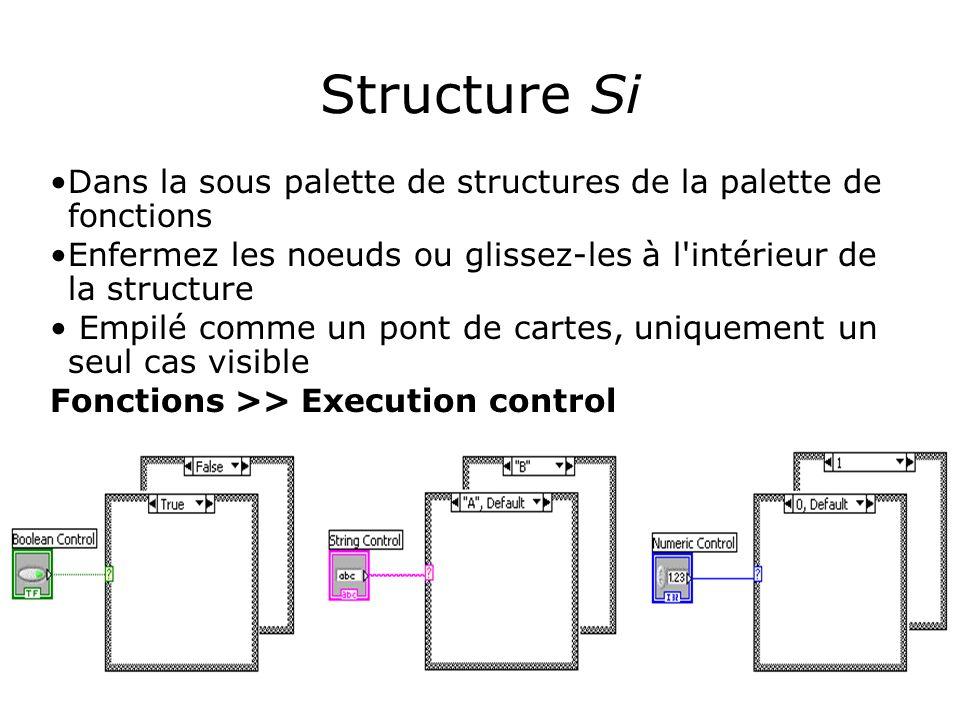Structure Si Dans la sous palette de structures de la palette de fonctions. Enfermez les noeuds ou glissez-les à l intérieur de la structure.