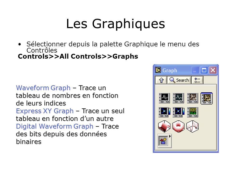 Les Graphiques Sélectionner depuis la palette Graphique le menu des Contrôles. Controls>>All Controls>>Graphs.