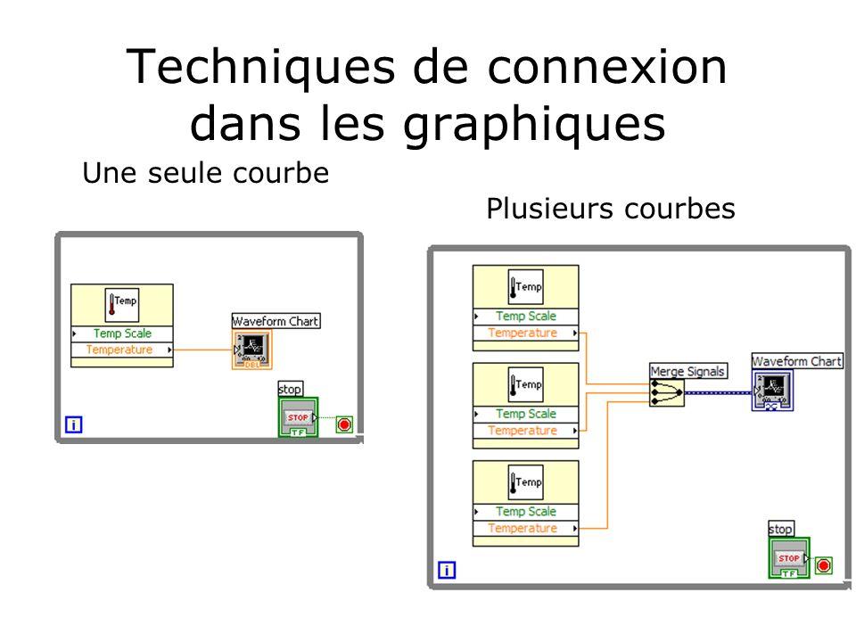 Techniques de connexion dans les graphiques