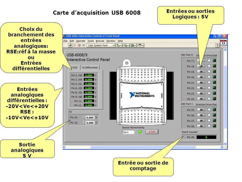 Carte d'acquisition USB 6008