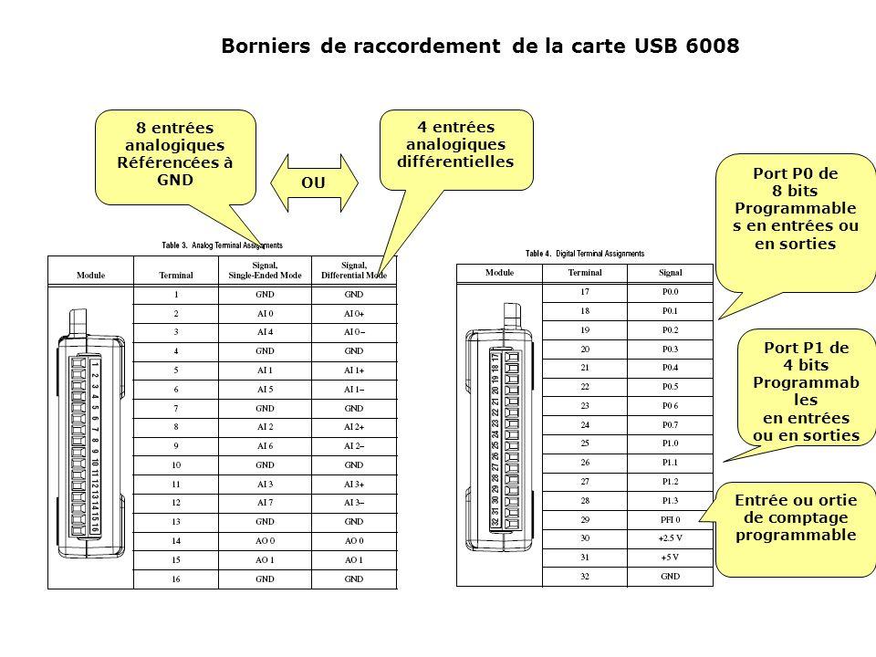 Borniers de raccordement de la carte USB 6008