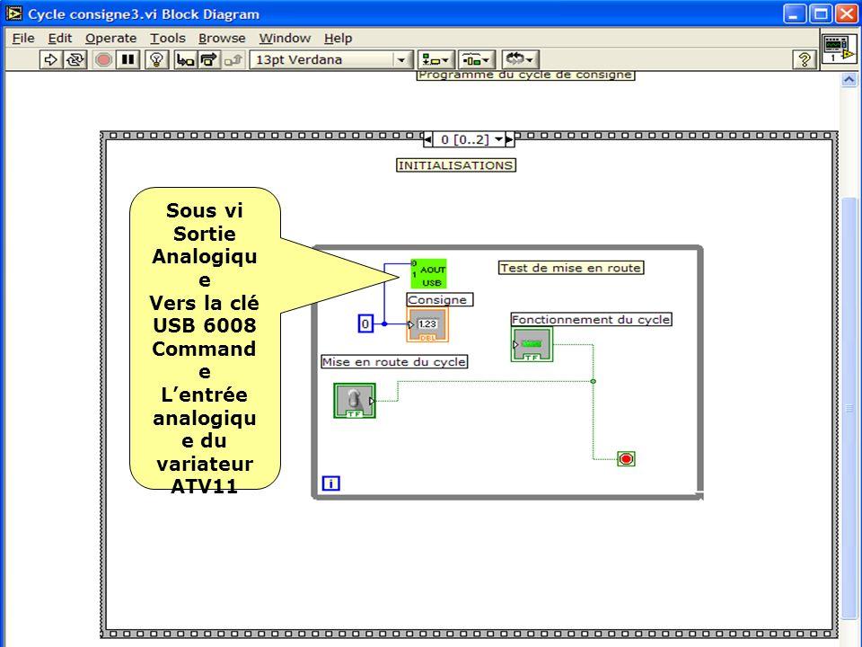 L'entrée analogique du variateur ATV11