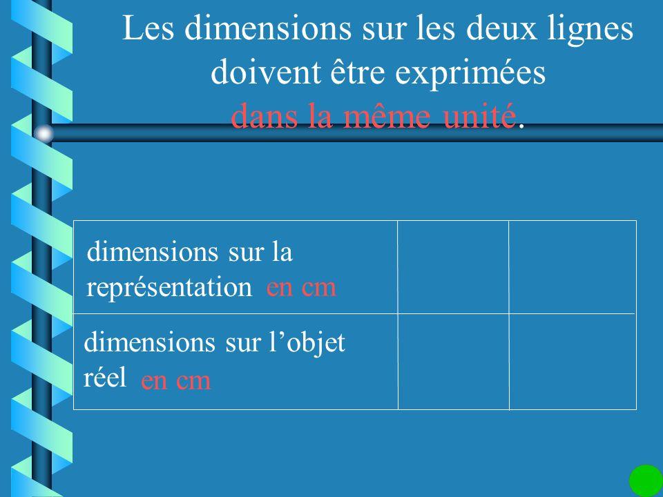 Les dimensions sur les deux lignes doivent être exprimées dans la même unité.