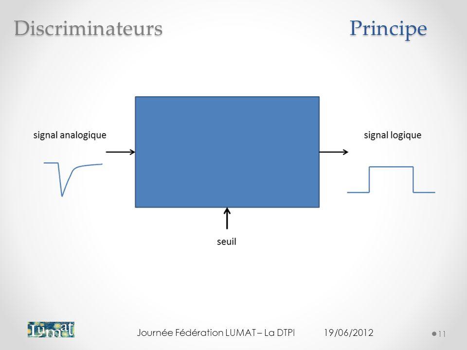 Discriminateurs Principe Journée Fédération LUMAT – La DTPI 19/06/2012