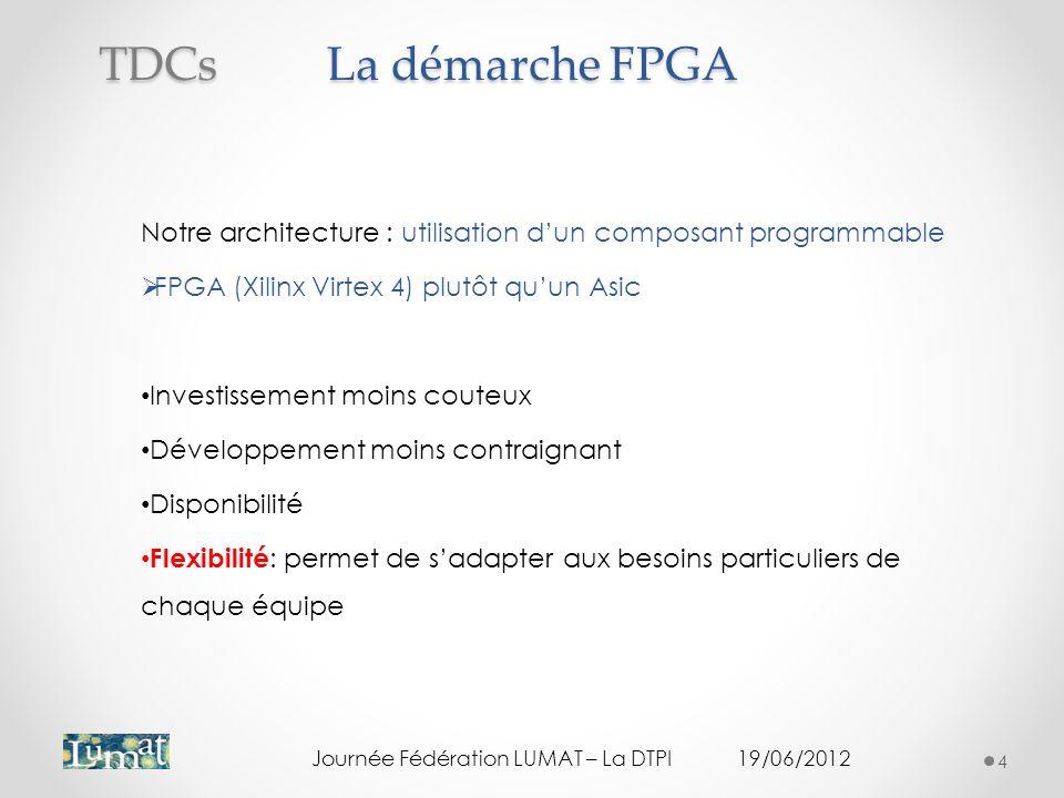 La démarche FPGA TDCs. Notre architecture : utilisation d'un composant programmable. FPGA (Xilinx Virtex 4) plutôt qu'un Asic.