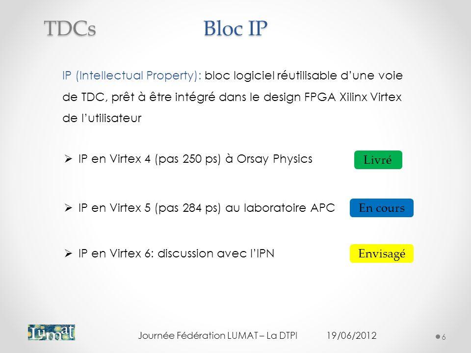 Bloc IP TDCs.