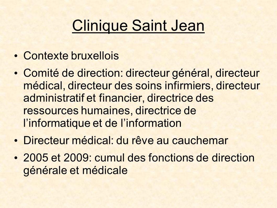 Clinique Saint Jean Contexte bruxellois