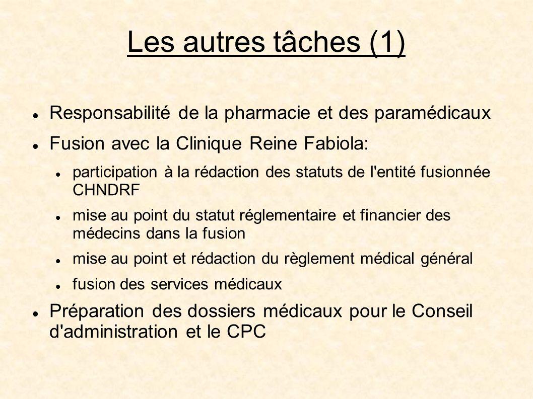 Les autres tâches (1) Responsabilité de la pharmacie et des paramédicaux. Fusion avec la Clinique Reine Fabiola: