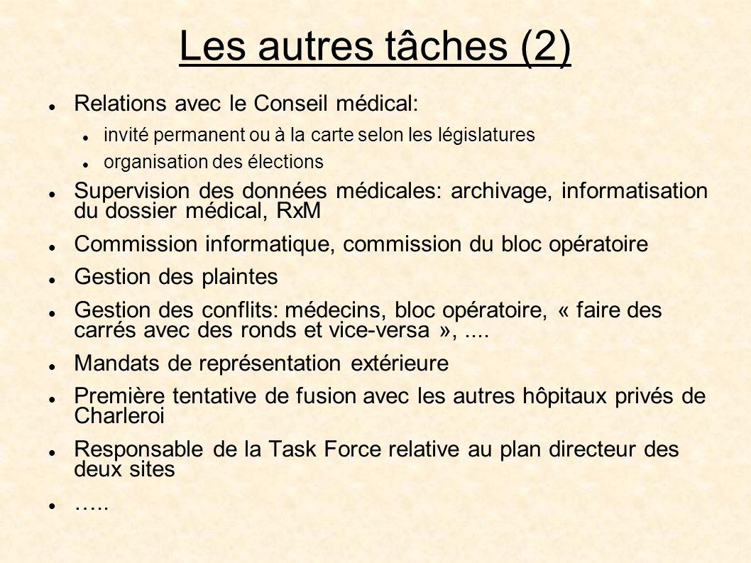 Les autres tâches (2) Relations avec le Conseil médical: