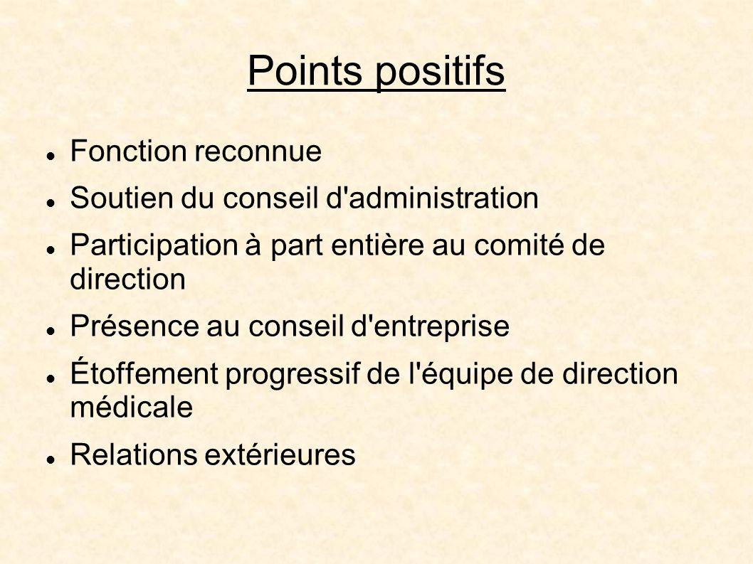 Points positifs Fonction reconnue Soutien du conseil d administration