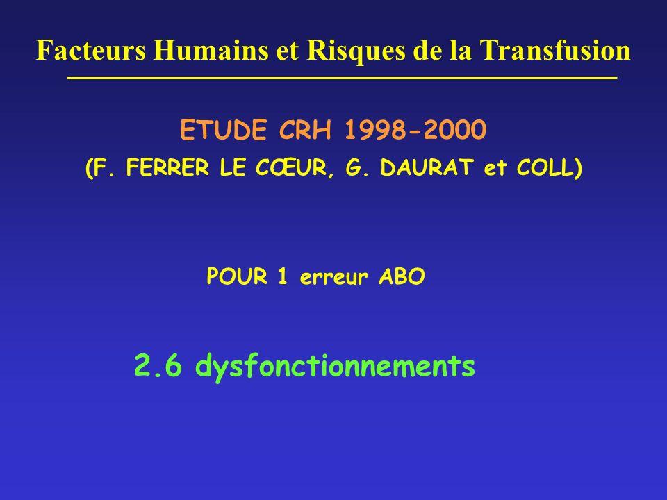 Facteurs Humains et Risques de la Transfusion