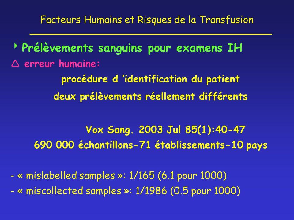 Prélèvements sanguins pour examens IH