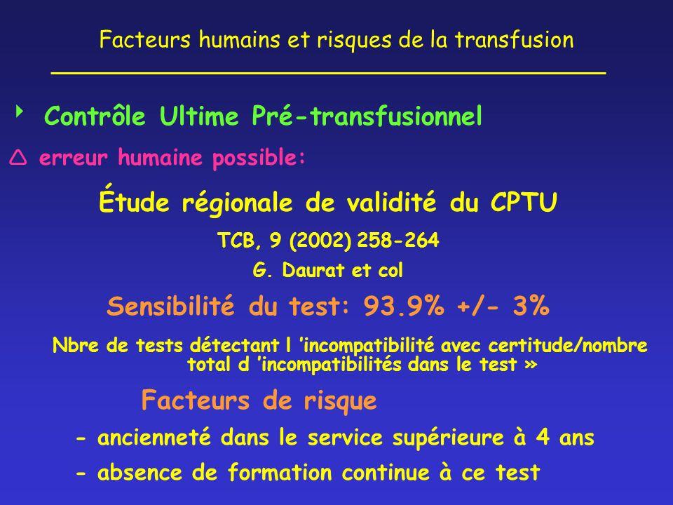 Étude régionale de validité du CPTU Sensibilité du test: 93.9% +/- 3%