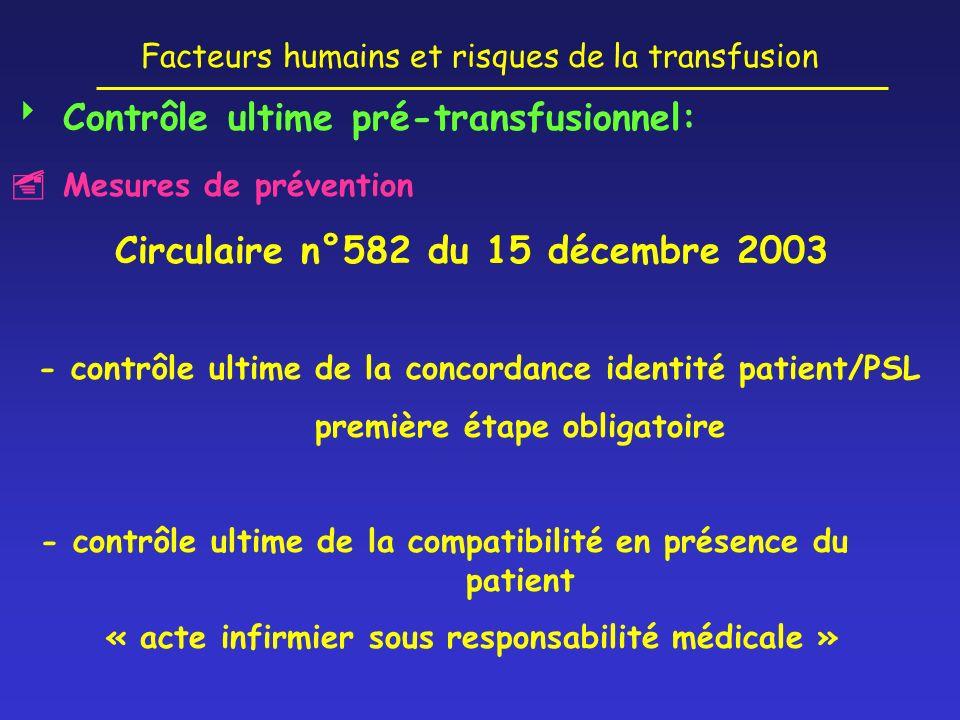 Circulaire n°582 du 15 décembre 2003