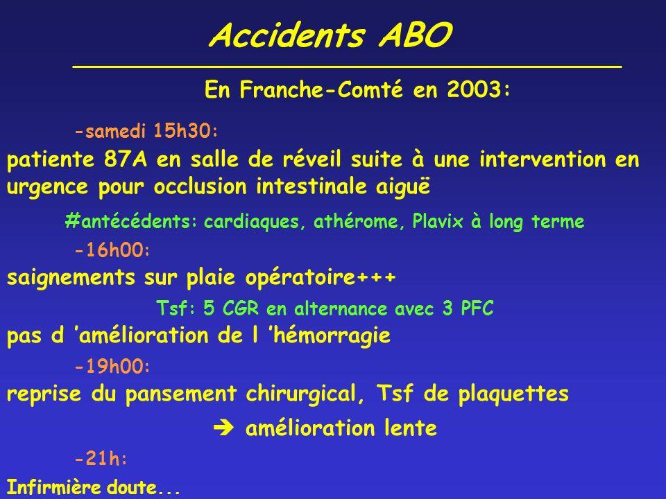 Accidents ABO En Franche-Comté en 2003: