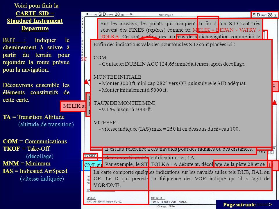 CARTE SID = Standard Instrument Departure Page suivante ====>