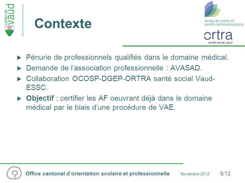 Contexte Pénurie de professionnels qualifiés dans le domaine médical.