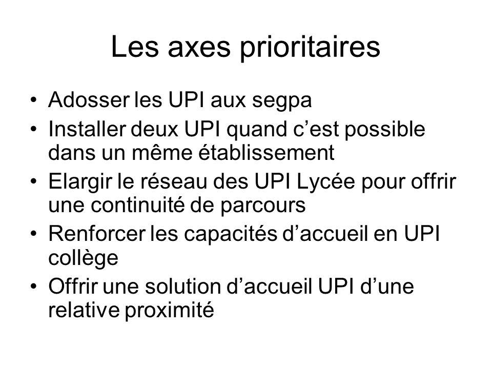 Les axes prioritaires Adosser les UPI aux segpa
