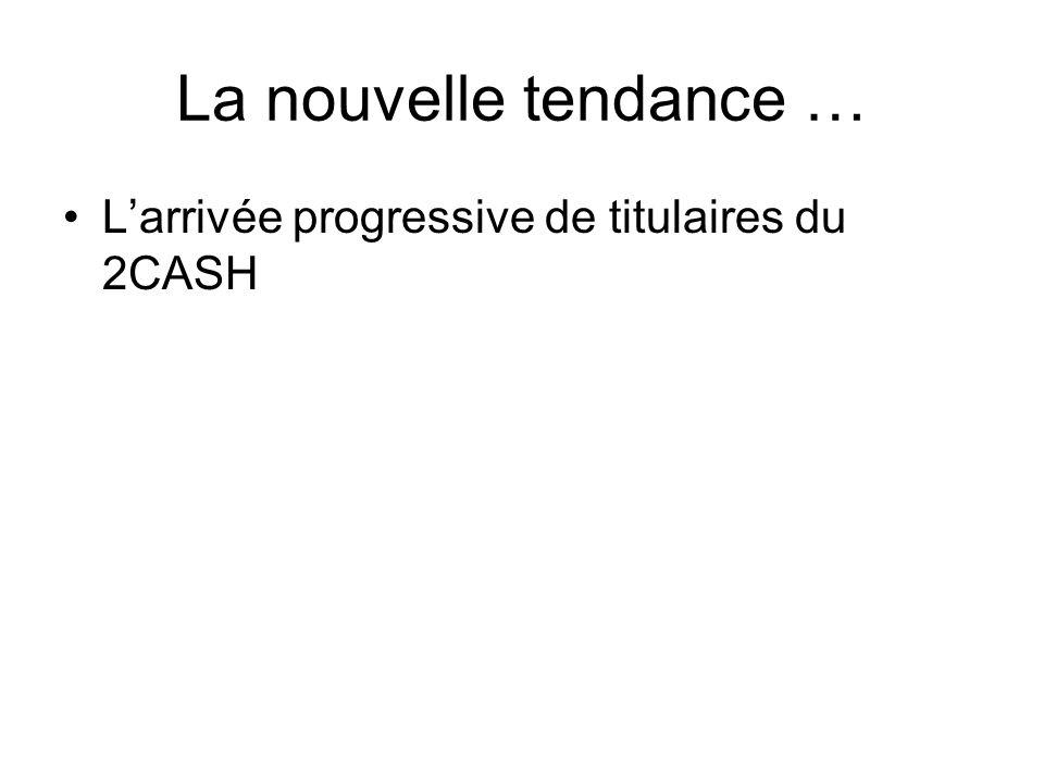 La nouvelle tendance … L'arrivée progressive de titulaires du 2CASH