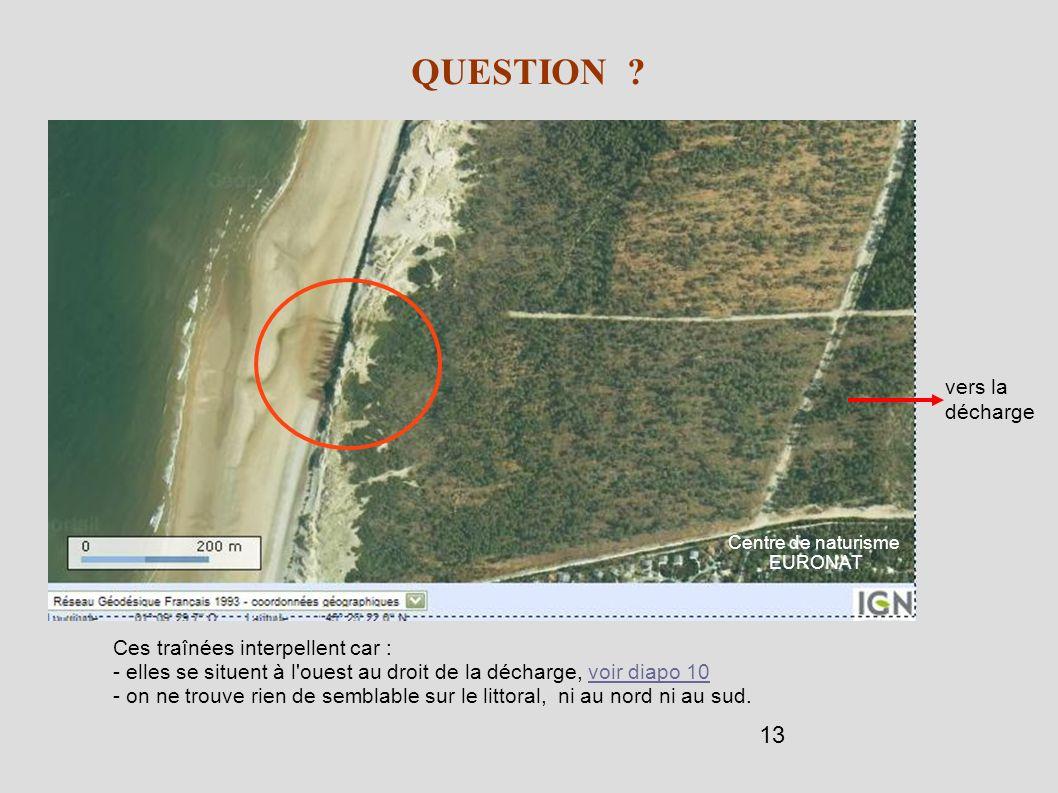 QUESTION vers la décharge Ces traînées interpellent car :