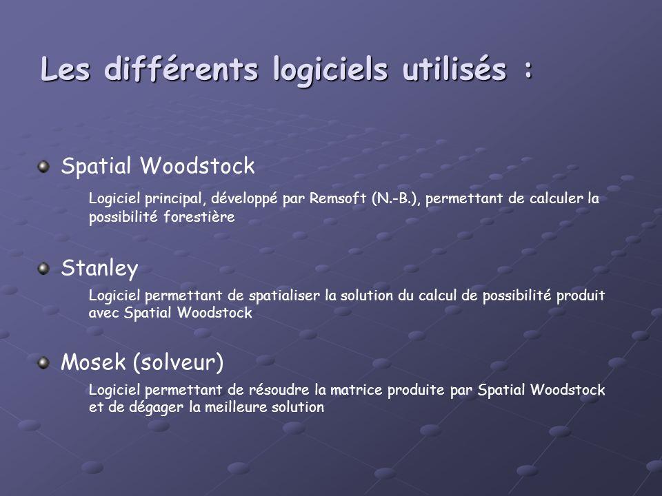 Les différents logiciels utilisés :
