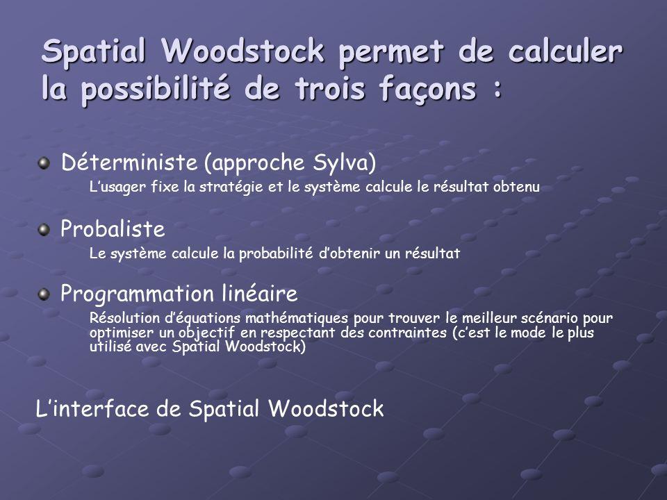 Spatial Woodstock permet de calculer la possibilité de trois façons :