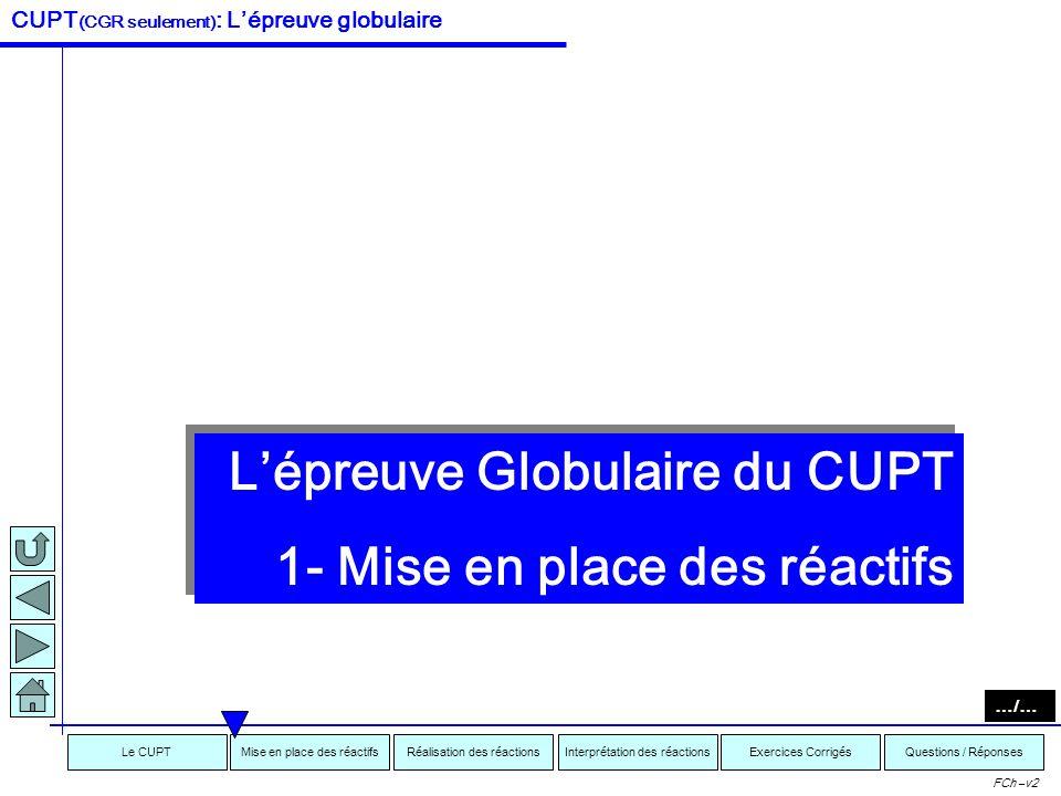 L'épreuve Globulaire du CUPT 1- Mise en place des réactifs