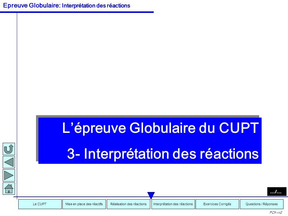 L'épreuve Globulaire du CUPT 3- Interprétation des réactions