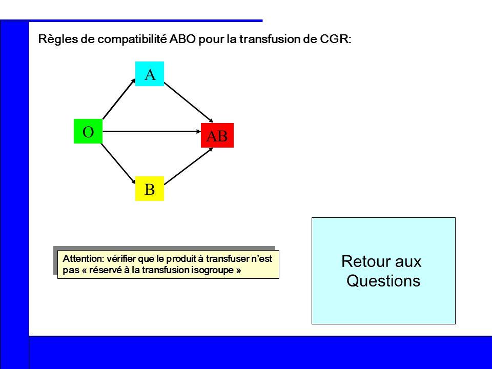 A O AB B Retour aux Questions