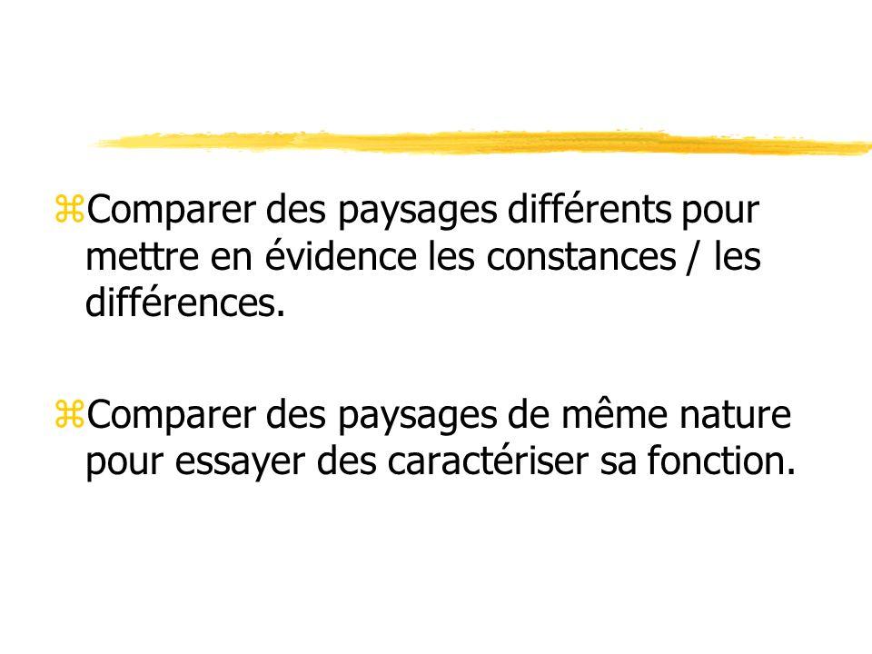 Comparer des paysages différents pour mettre en évidence les constances / les différences.