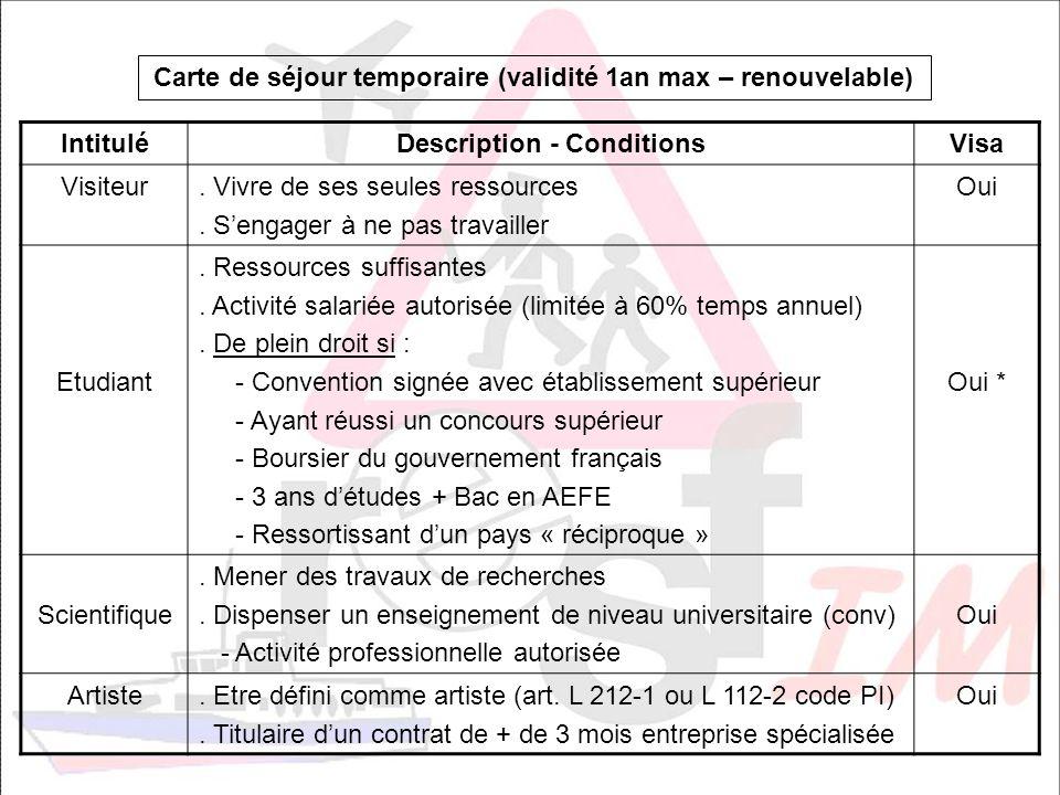 Carte de séjour temporaire (validité 1an max – renouvelable) Intitulé