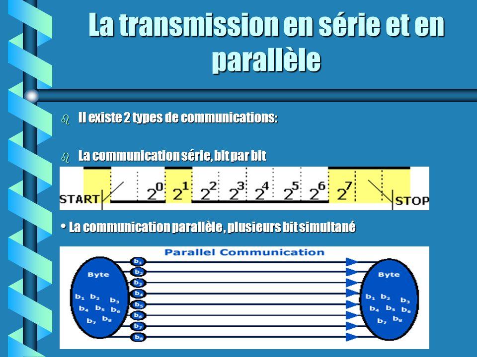 La transmission en série et en parallèle