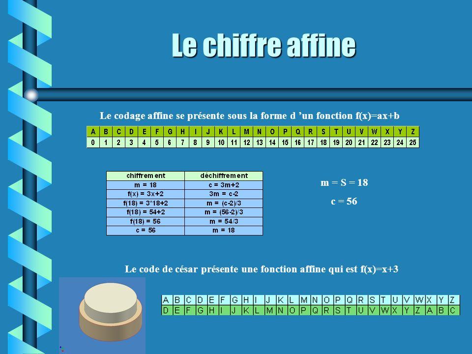 Le chiffre affine Le codage affine se présente sous la forme d 'un fonction f(x)=ax+b. m = S = 18.