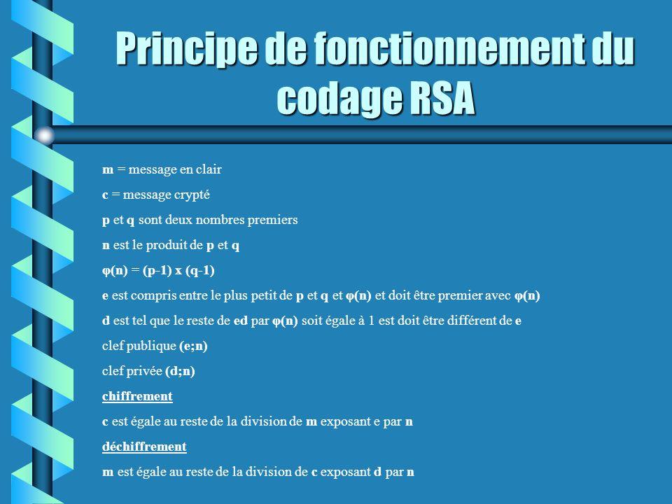 Principe de fonctionnement du codage RSA