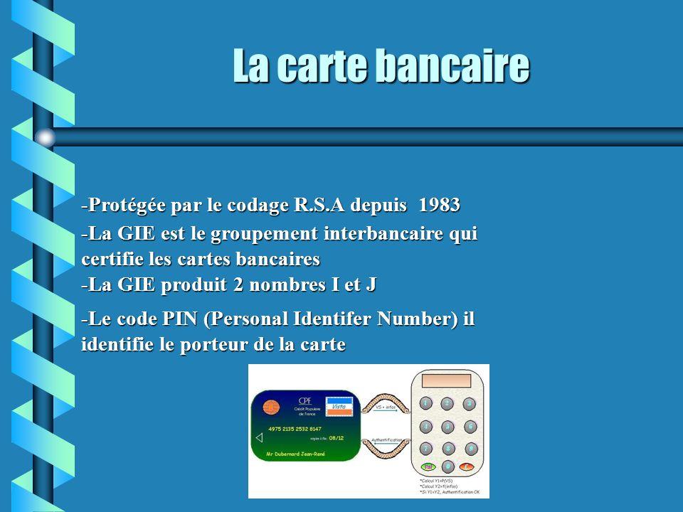 La carte bancaire -Protégée par le codage R.S.A depuis 1983
