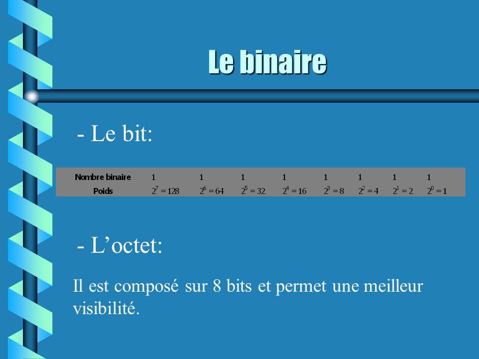 Le binaire - Le bit: - L'octet: