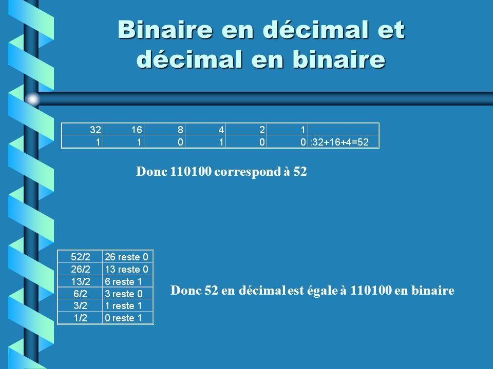 Binaire en décimal et décimal en binaire
