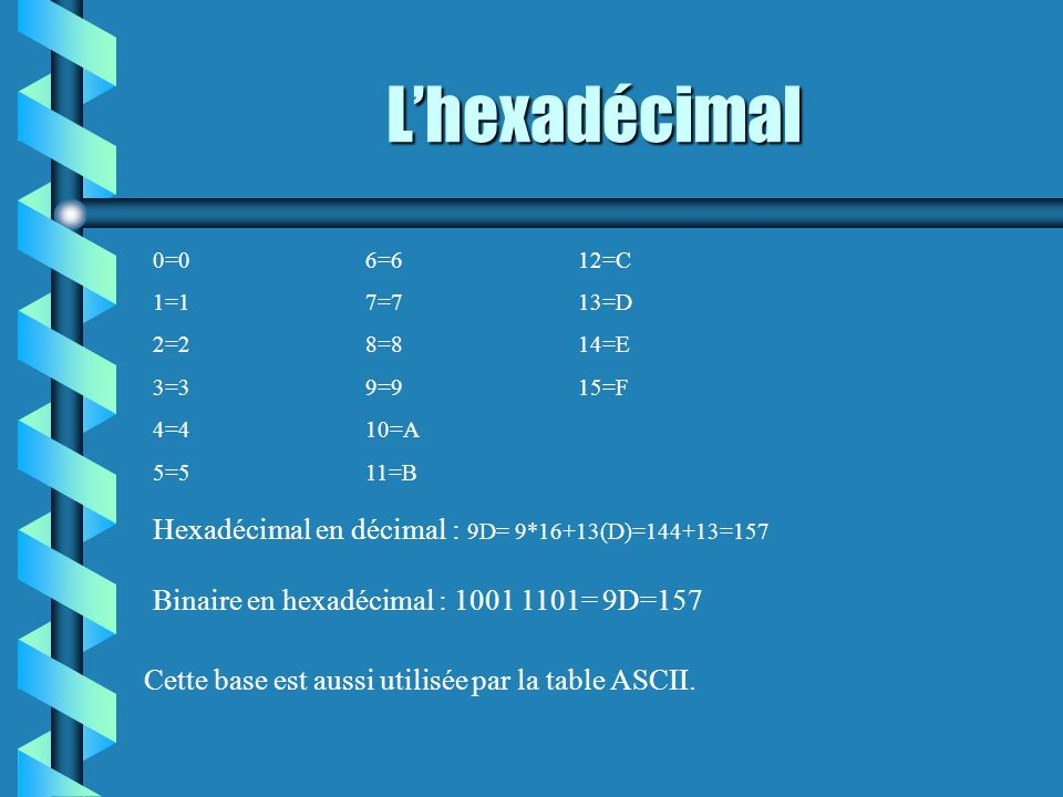 L'hexadécimal Hexadécimal en décimal : 9D= 9*16+13(D)=144+13=157